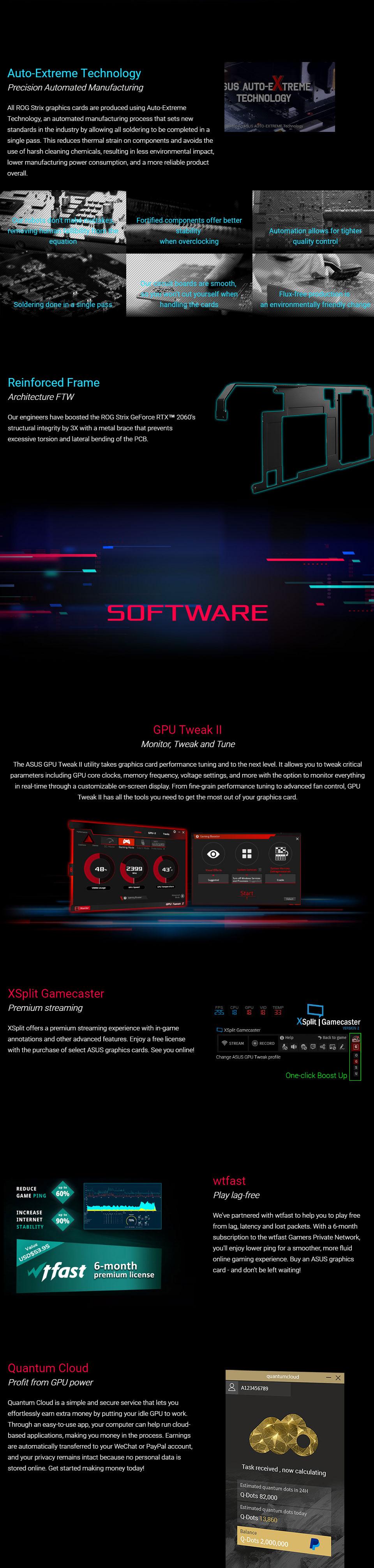 Asus RTX2060 Strix OC 6G