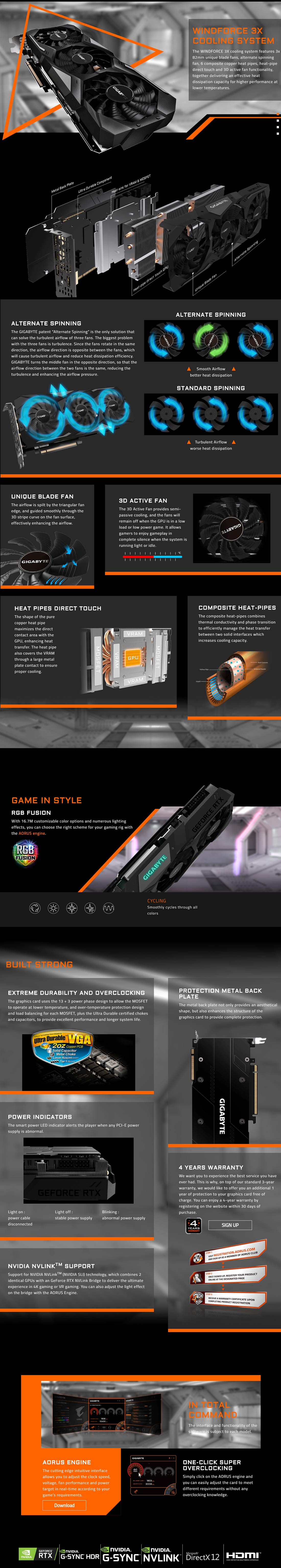 Gigabyte RTX2080 TI Gaming OC