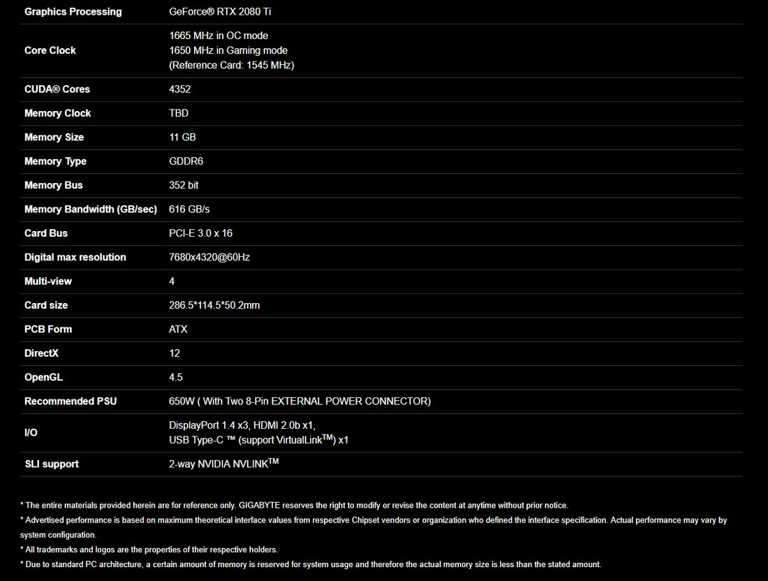 Gigabyte RTX2080 TI Gaming OC Specifications